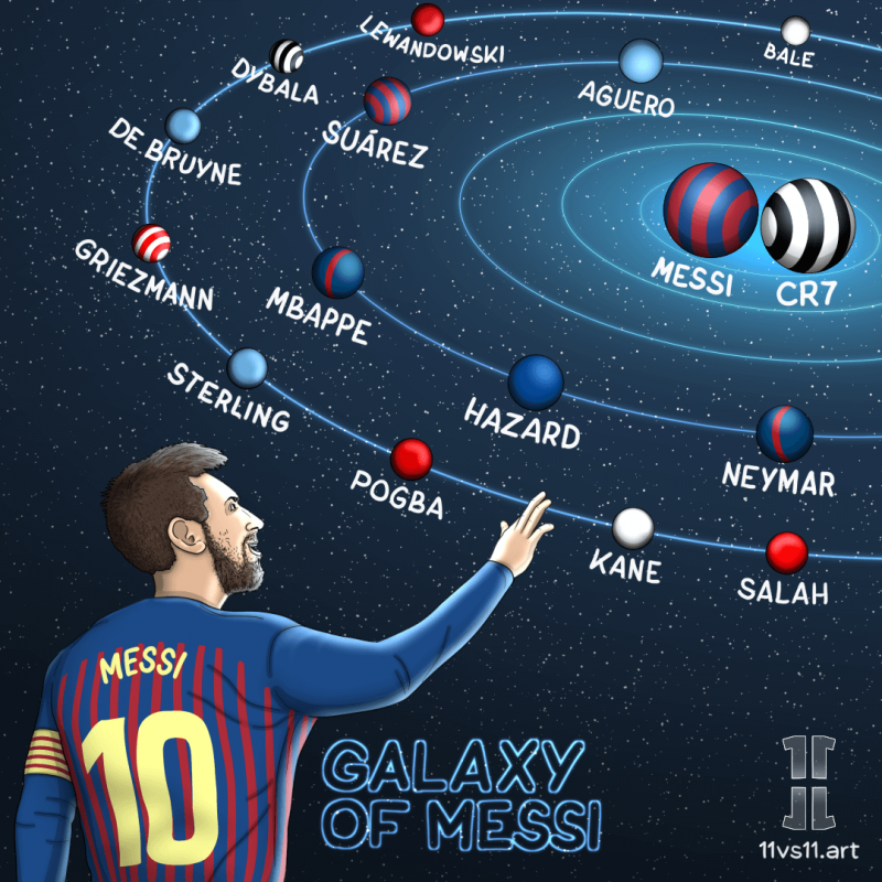 Galaxy of Messi and CR7